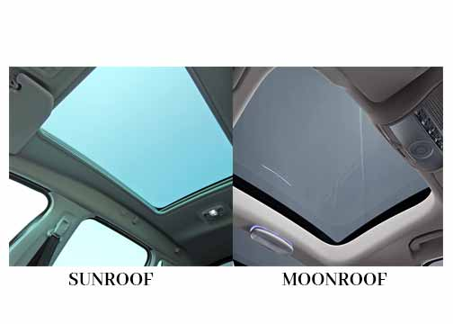 How Much Weight Can A Sunroof Hold